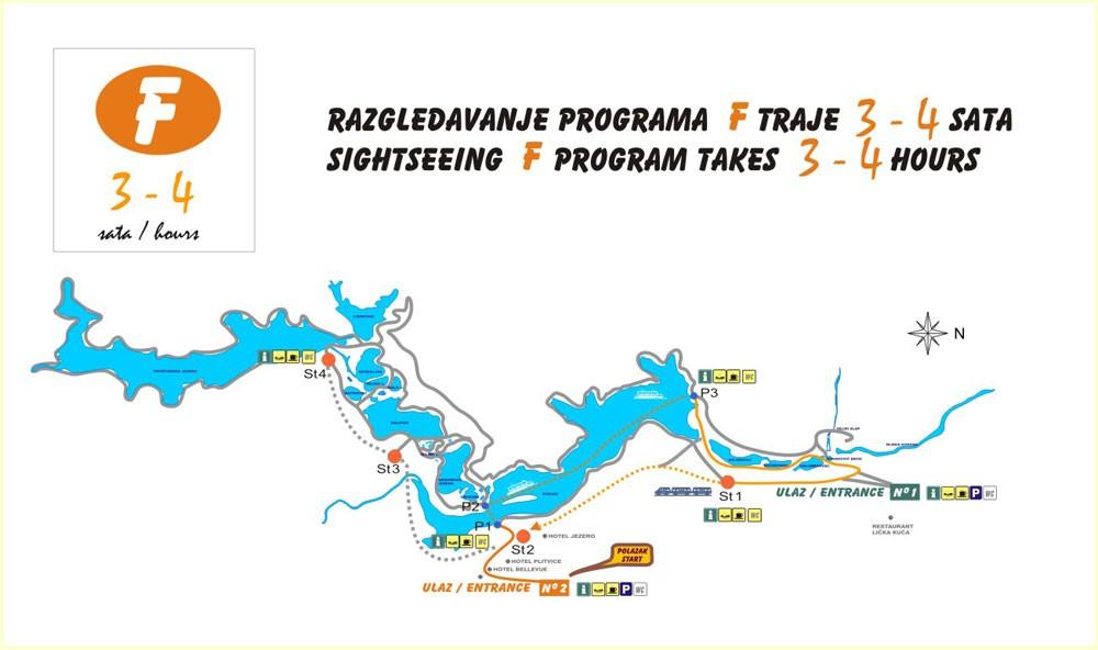 Trilha F Lagos Plitvice na Croácia