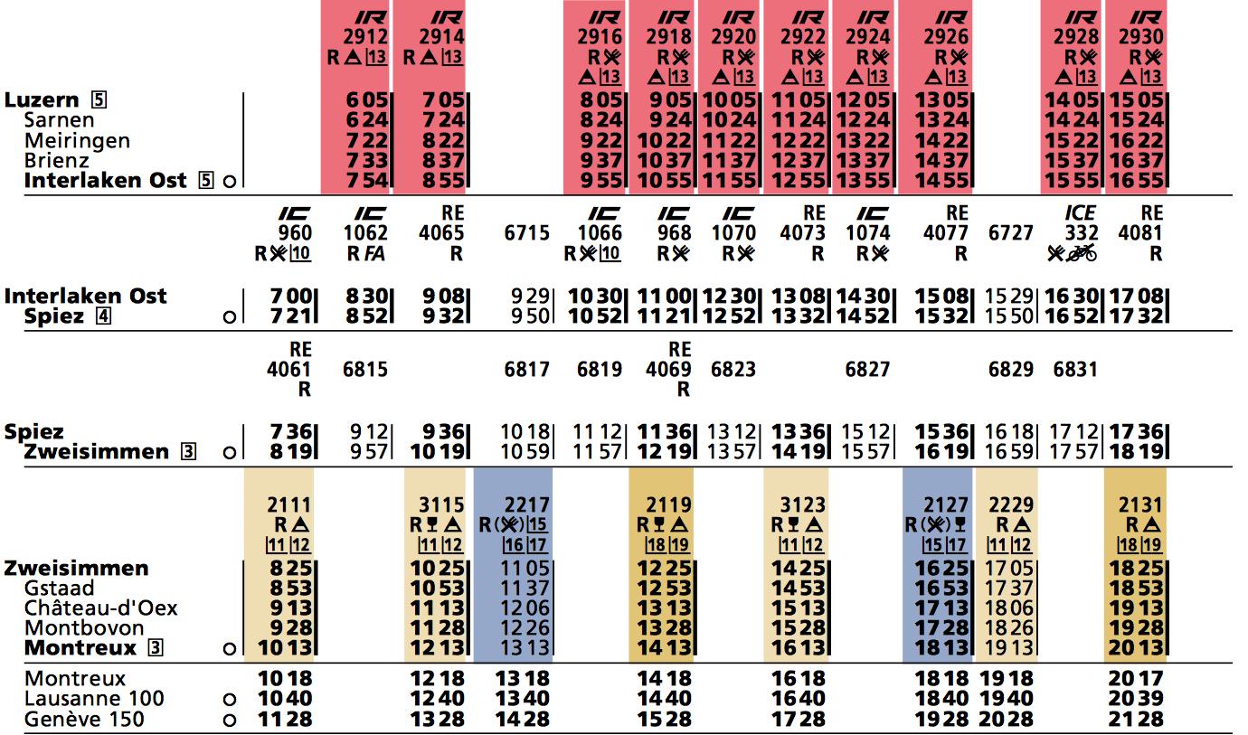 horarios trem goldenpass