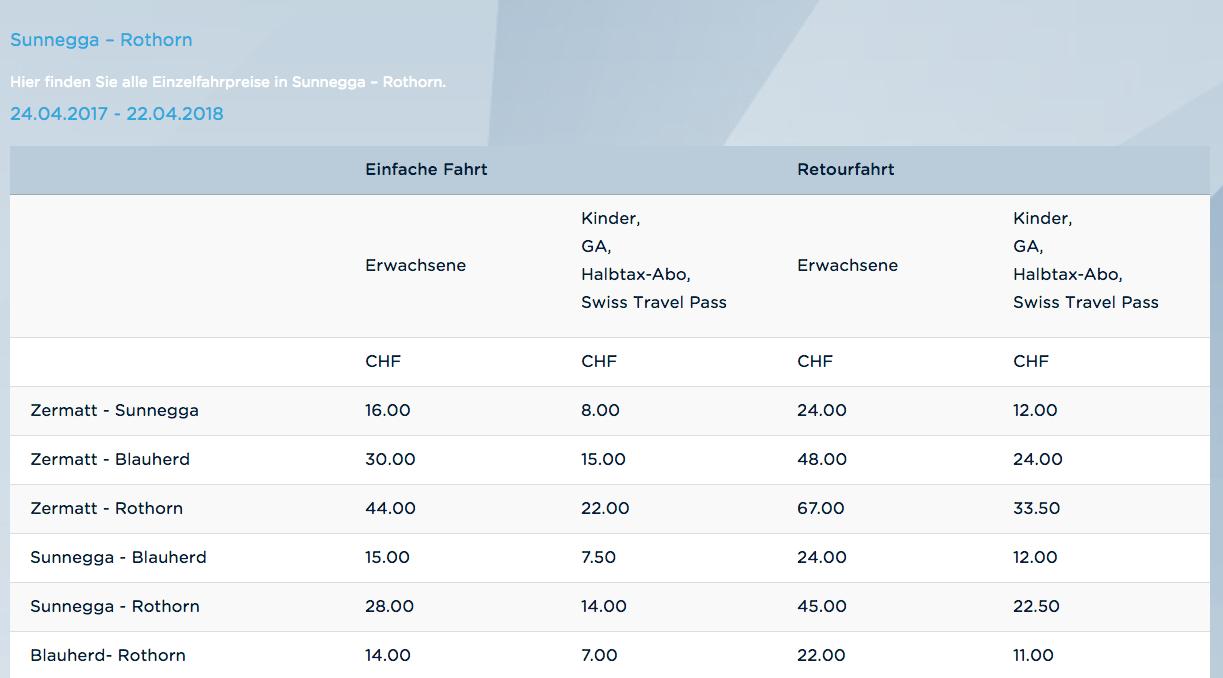 preços sunegga rothorn zermatt