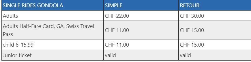 preços bondinho oeschinensee suiça
