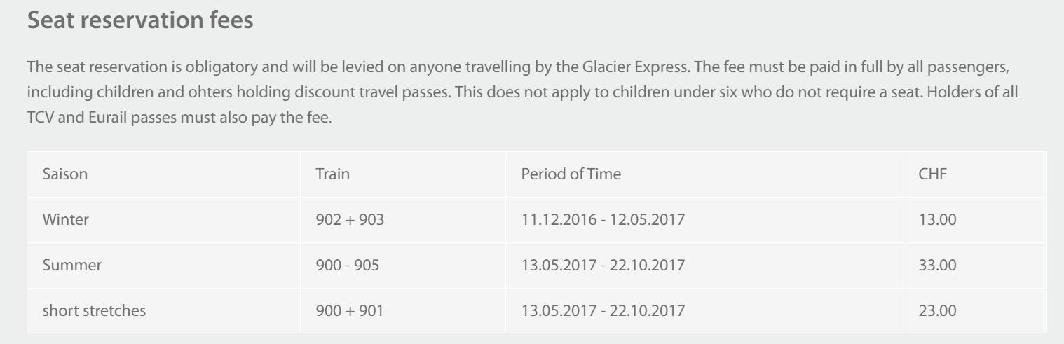 reserva de assento glacier express