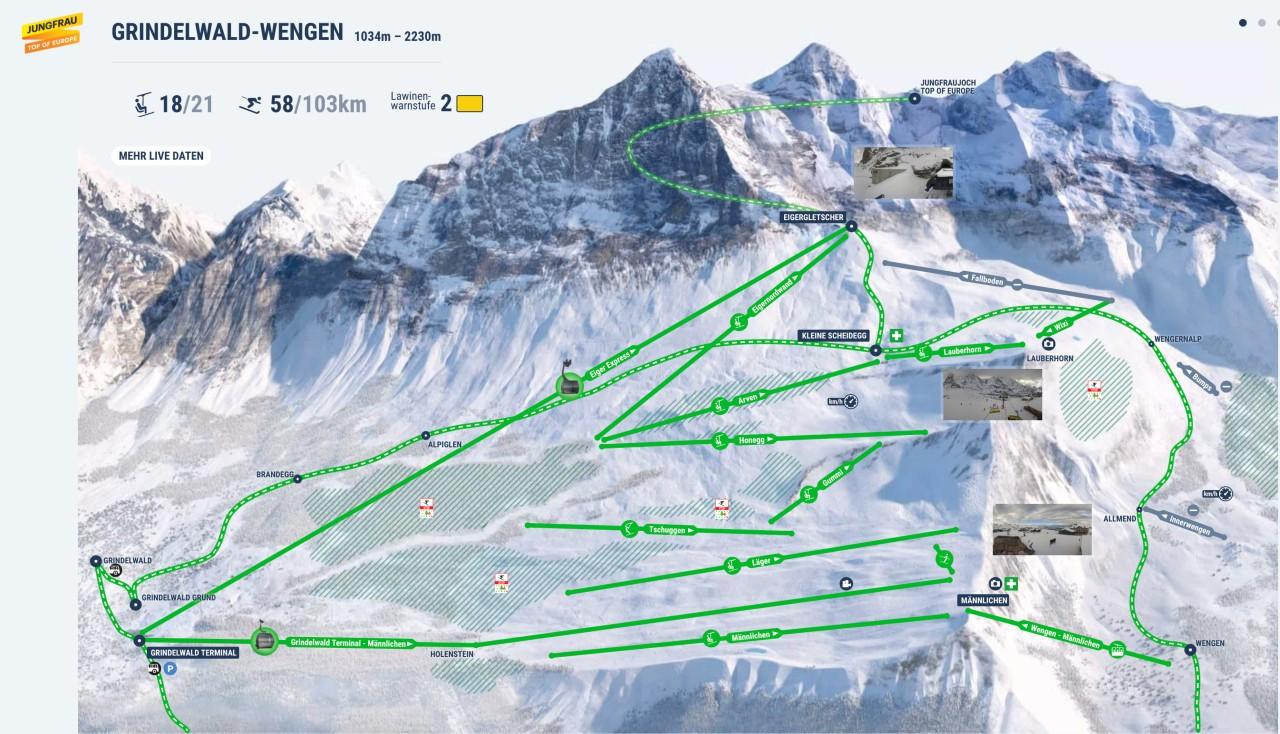 novidades passeio jungfraujoch suiça
